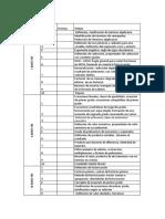FIN ALGEBRA 1ERO A 5TO SEC - CARTEL DE CONTENIDO 2019.docx