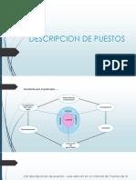 3-DESCRIPCION DE PUESTOS (1)