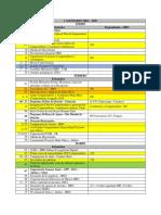 Calendario 2020 MBO Conquis