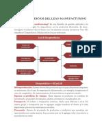 8_desperdicios_Lean_Manufacturing