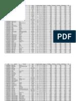 La lista completa de Precios Cuidados 2020