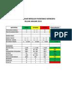 DASHBOARD VK PKM 2013 NEW.xlsx