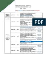 EI - Calendario académico 2020-Verano-1