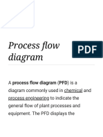 Process flow diagram - Wikipedia.pdf