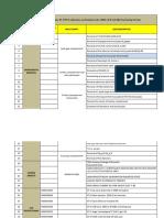 IMD TODO LIST.pdf