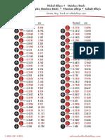 Tabla de diametro nominal de tuberias.pdf