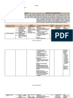 Silabus Produk Pastry Dan Bakery  11 SMK.pdf