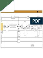 2. Programming Phase.pdf