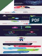 AI-in-CX-Infographic