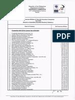 Net-Premiums-Written-of-NonLife-Insurance-Companies-2018