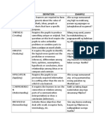 matrix of COGNITIVE LEVEL and questions.docx