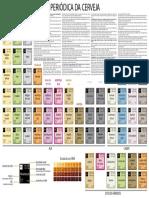 Tebela Periódica de Cerveja- fundo branco.pdf