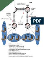 Lab Exercise 1 - VLAN, Ethechannel, VTP, and Inter-VLAN(1)