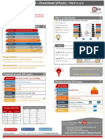 01. OSI Model CheatSheet - ATech ( Waqas Karim ) v1.2.pdf