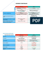 Criterios temporales dsm 4 vs dsm 5 Ánimo