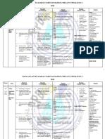 RPT BM KSSM T2 2020.docx
