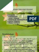 3.1.8 Thaharah Dalam Islam