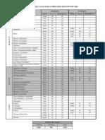 QUADRO-DE-VAGAS-PARA-OS-DOIS-PROCESSOS-SELETIVOS-DE-2020-1
