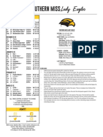 Southern Miss Lady Eagles Women's Basketball Final Notes 2018-19