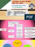 ley de medicamentos genericos.pptx