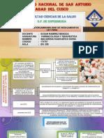INTERCAMBIABILIDAD  DE MEDICAMENTOS LEY PERU.pptx