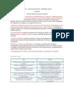 Resumo - Avaliar para promover - Hoffmann, Jussara