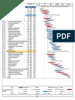 Cronograma Mimco - Estructuras Metalicas Rev.B