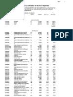 Insumos en Excel