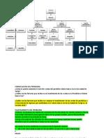 organigrama del periodico.docx