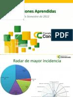 Lecciones Aprendidas 2do Semestre 2012.pdf