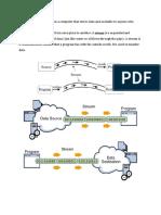 File IO and Serialization
