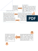 Historia de la práctica Farmacéutica