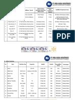 Daftar Personil dan Peralatan Utama.docx