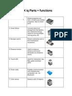 VEX iq Parts + functions