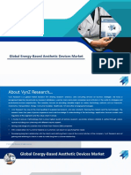 Global Energy-Based Aesthetic Devices Market – Analysis and Forecast To 2024