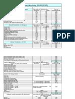custos INSUMOS GETDT - 2015