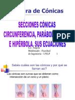 lectura_de_conicas.pps