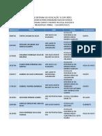PGM MUSICAL 2019 - RESULTADO FINAL - 20 Classificados em ordem alfabtica