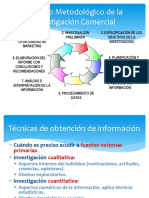 Proceso Metodológico de la Investigación Comercial