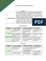ATIVIDADE UNIDADE 2 – FUNDAMENTOS DA ÉTICA.docx