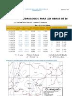 Calc Hidrologico de Obras de Drenaje Menor