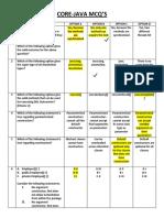Dovetail_Core_Java.pdf