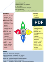 Compass Provocations Tool
