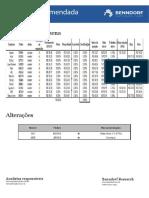 Benndorf Research - Carteira recomendada janeiro 02_01_20
