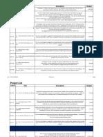 Fort St. John - 2020 Capital Project Descriptions