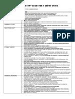 STUDYGUIDE_APChemSemester1_1214