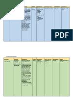 ACTIVIDADES CON USO DE  TICs.docx
