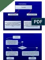 Apresentação sobre sectores de actividade [Só de leitura] [Modo de Compatibilidade]