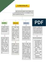 Mapa conceptual - Factores de población.pdf