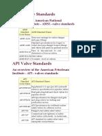 ANSI Valve Standards